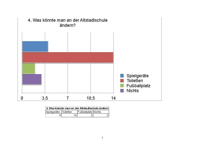 Tolle Immunsystem Diagramm Fotos - Anatomie Ideen - finotti.info